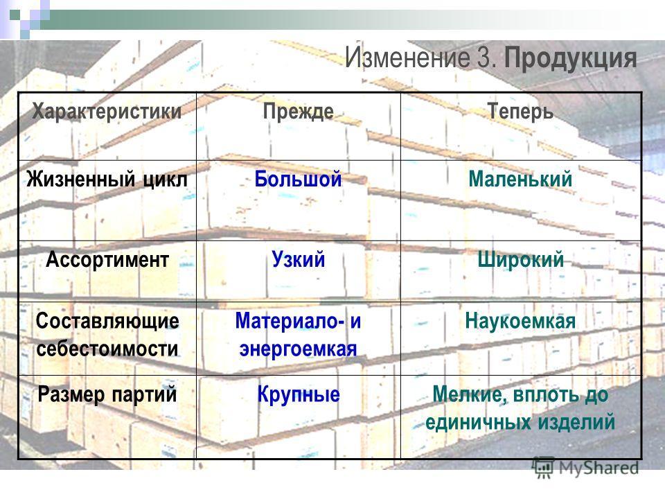 ХарактеристикиПреждеТеперь Жизненный циклБольшойМаленький АссортиментУзкийШирокий Составляющие себестоимости Материало- и энергоемкая Наукоемкая Размер партийКрупныеМелкие, вплоть до единичных изделий Изменение 3. Продукция