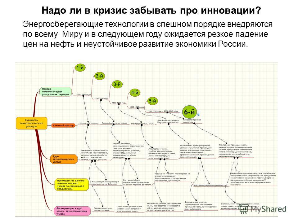 Энергосберегающие технологии в спешном порядке внедряются по всему Миру и в следующем году ожидается резкое падение цен на нефть и неустойчивое развитие экономики России. Надо ли в кризис забывать про инновации?