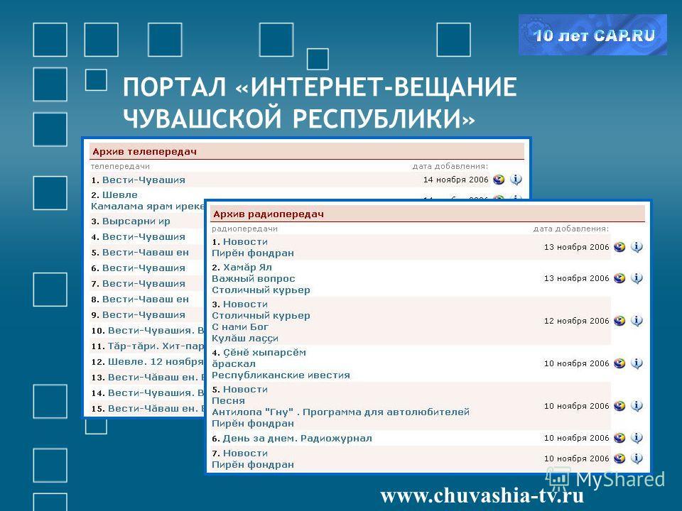 ПОРТАЛ «ИНТЕРНЕТ-ВЕЩАНИЕ ЧУВАШСКОЙ РЕСПУБЛИКИ» www.chuvashia-tv.ru