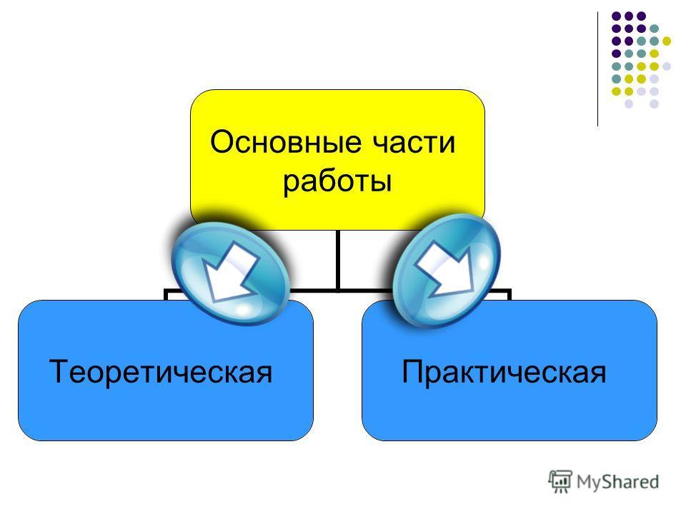 Основные части работы ТеоретическаяПрактическая