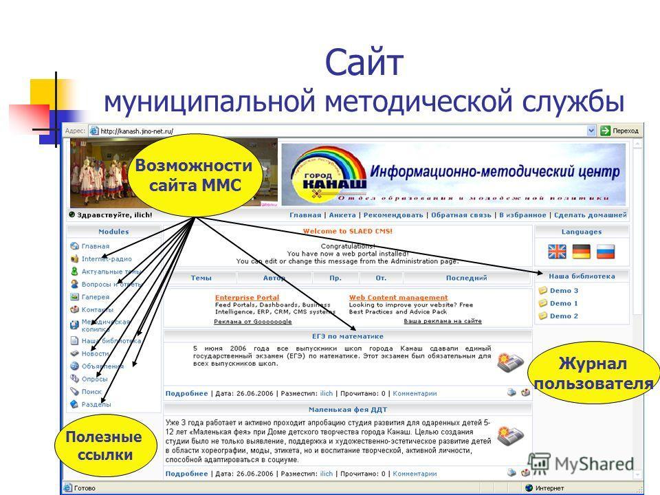 Сайт муниципальной методической службы Полезные ссылки Журнал пользователя Возможности сайта ММС