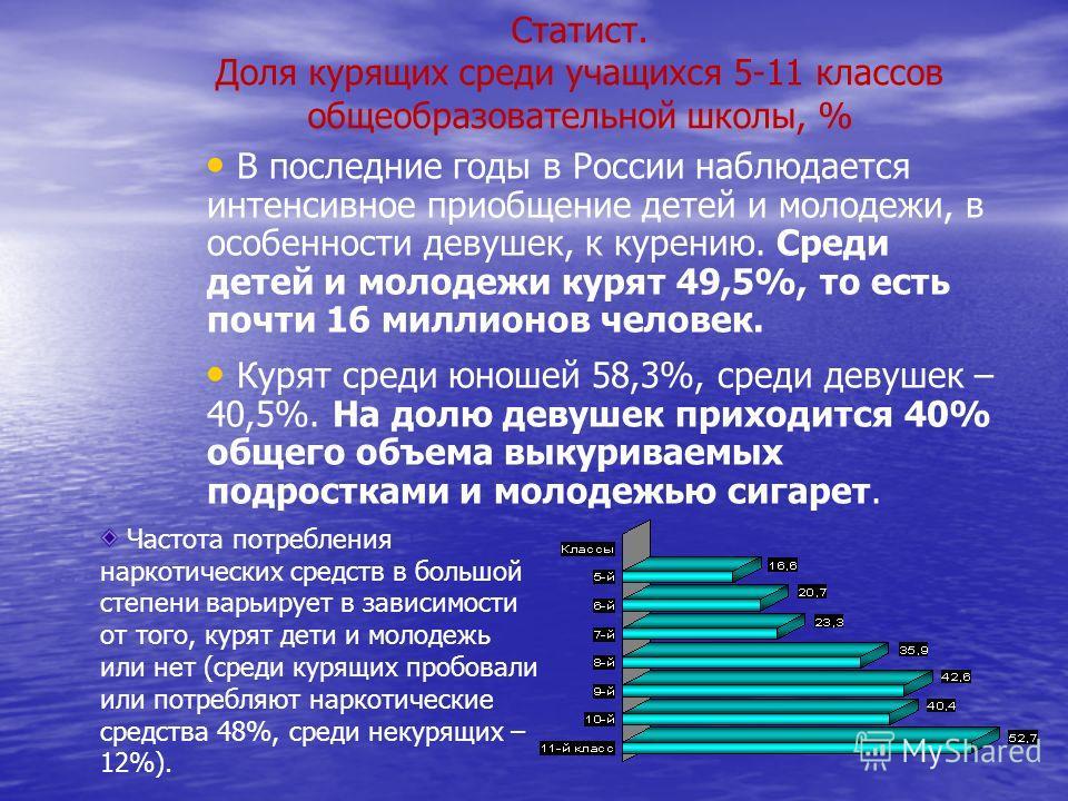 Статист. Доля курящих среди учащихся 5-11 классов общеобразовательной школы, % В последние годы в России наблюдается интенсивное приобщение детей и молодежи, в особенности девушек, к курению. Среди детей и молодежи курят 49,5%, то есть почти 16 милли