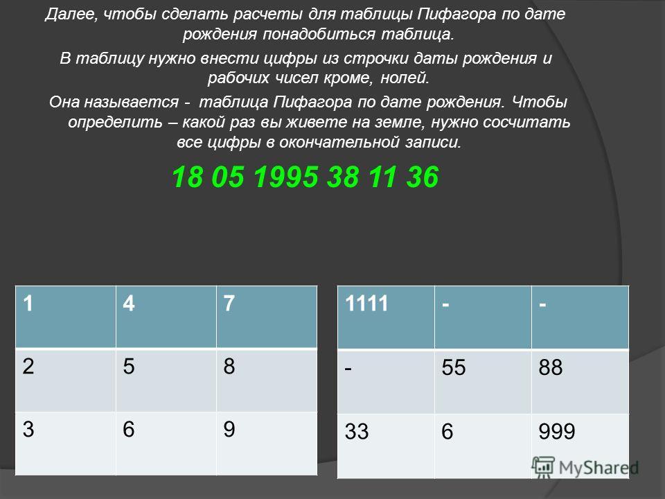 Далее, чтобы сделать расчеты для таблицы Пифагора по дате рождения понадобиться таблица. В таблицу нужно внести цифры из строчки даты рождения и рабочих чисел кроме, нолей. Она называется - таблица Пифагора по дате рождения. Чтобы определить – какой