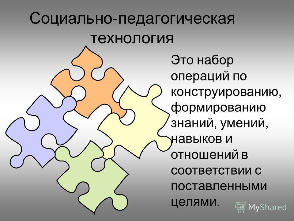 Социально-педагогическая технология Это набор операций по конструированию, формированию знаний, умений, навыков и отношений в соответствии с поставленными целями.