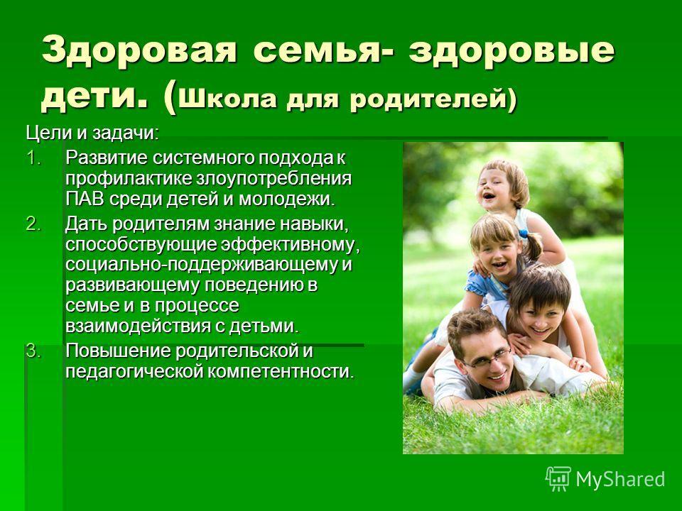Здоровая семья- здоровые дети. ( Школа для родителей) Цели и задачи: 1.Развитие системного подхода к профилактике злоупотребления ПАВ среди детей и молодежи. 2.Дать родителям знание навыки, способствующие эффективному, социально-поддерживающему и раз