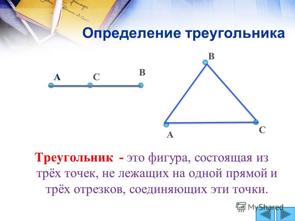 Определение треугольника Треугольник - это фигура, состоящая из трёх точек, не лежащих на одной прямой и трёх отрезков, соединяющих эти точки. АC В А В С