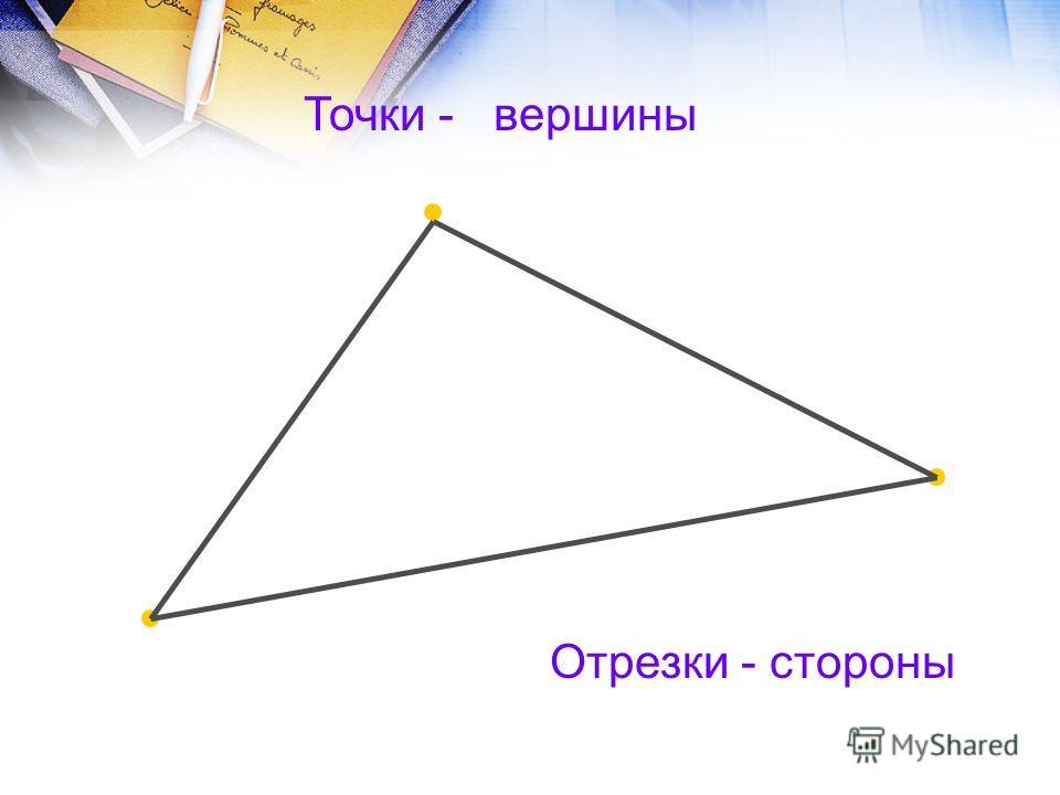 Точки - вершины Отрезки - стороны
