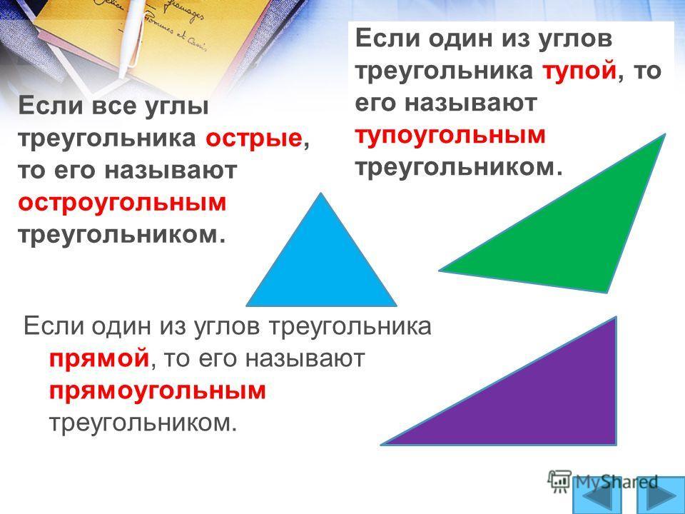 Если все углы треугольника острые, то его называют остроугольным треугольником. Если один из углов треугольника тупой, то его называют тупоугольным треугольником. Если один из углов треугольника прямой, то его называют прямоугольным треугольником.