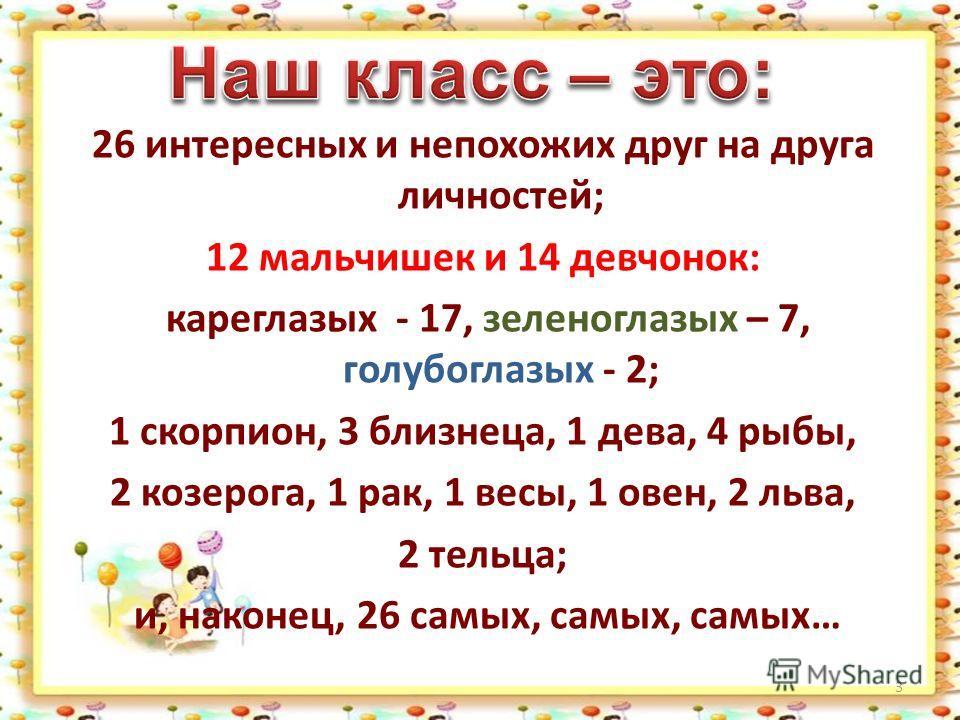 3 26 интересных и непохожих друг на друга личностей; 12 мальчишек и 14 девчонок: кареглазых - 17, зеленоглазых – 7, голубоглазых - 2; 1 скорпион, 3 близнеца, 1 дева, 4 рыбы, 2 козерога, 1 рак, 1 весы, 1 овен, 2 льва, 2 тельца; и, наконец, 26 самых, с