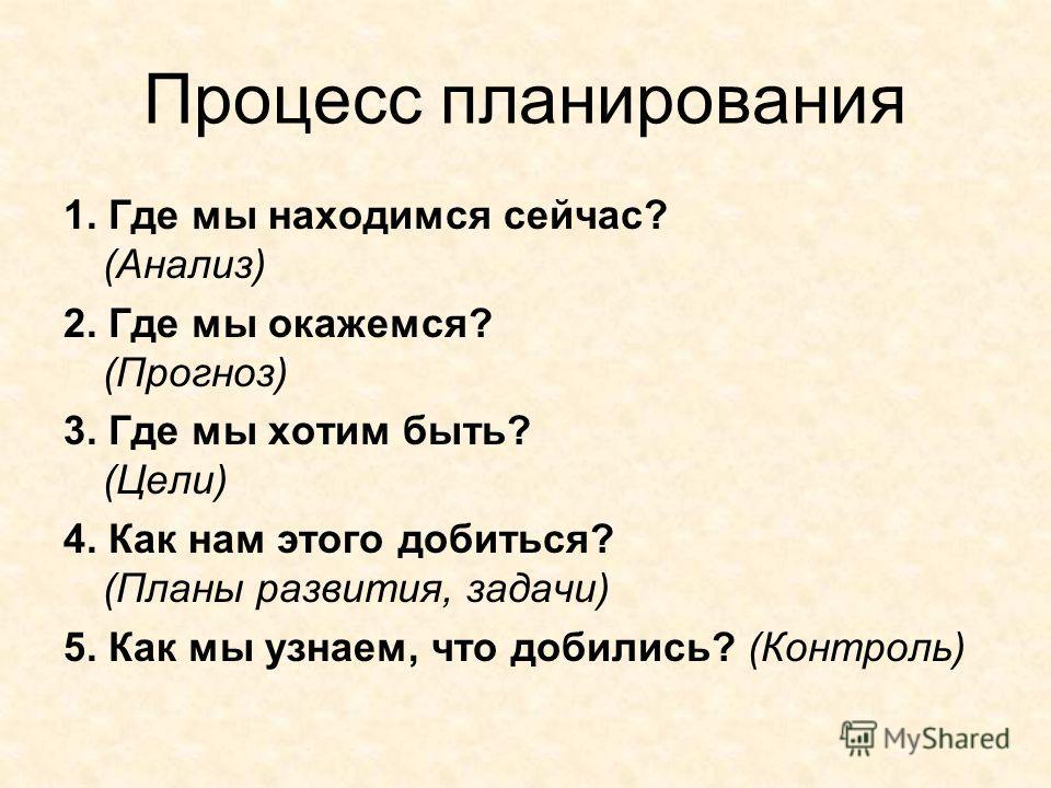 Процесс планирования 1. Где мы находимся сейчас? (Анализ) 2. Где мы окажемся? (Прогноз) 3. Где мы хотим быть? (Цели) 4. Как нам этого добиться? (Планы развития, задачи) 5. Как мы узнаем, что добились? (Контроль)
