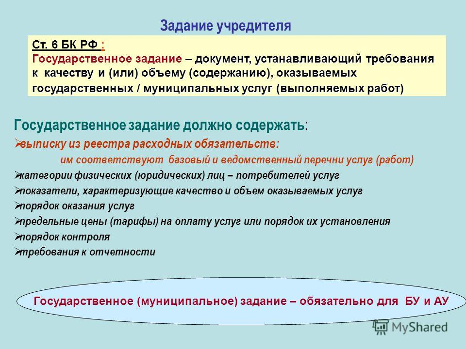 Задание учредителя Ст. 6 БК РФ : документ, устанавливающий требования к качеству и (или) объему (содержанию), оказываемых государственных / муниципальных услуг (выполняемых работ) Государственное задание – документ, устанавливающий требования к качес