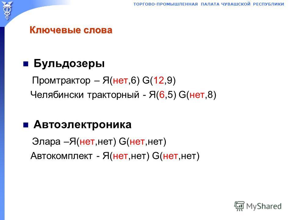 ТОРГОВО-ПРОМЫШЛЕННАЯ ПАЛАТА ЧУВАШСКОЙ РЕСПУБЛИКИ Ключевые слова Бульдозеры Промтрактор – Я(нет,6) G(12,9) Челябински тракторный - Я(6,5) G(нет,8) Автоэлектроника Элара –Я(нет,нет) G(нет,нет) Автокомплект - Я(нет,нет) G(нет,нет)