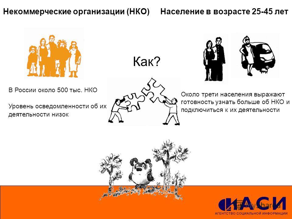 Как? Около трети населения выражают готовность узнать больше об НКО и подключиться к их деятельности В России около 500 тыс. НКО Уровень осведомленности об их деятельности низок Население в возрасте 25-45 летНекоммерческие организации (НКО)