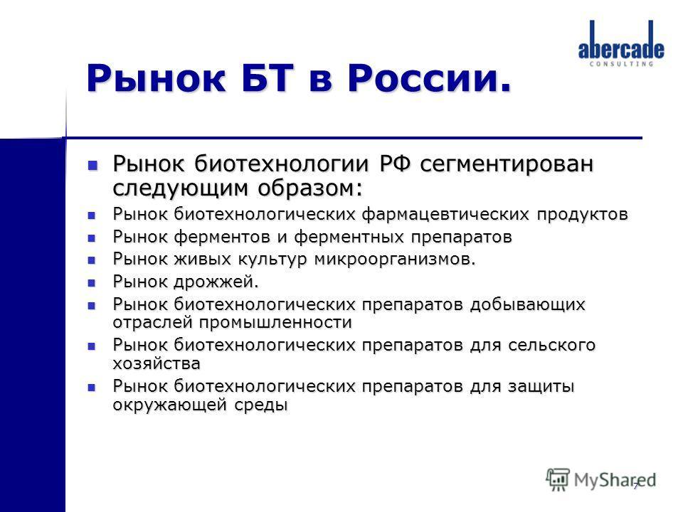 7 Рынок БТ в России. Рынок биотехнологии РФ сегментирован следующим образом: Рынок биотехнологии РФ сегментирован следующим образом: Рынок биотехнологических фармацевтических продуктов Рынок биотехнологических фармацевтических продуктов Рынок фермент