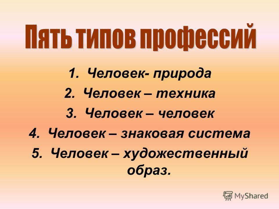 1.Человек- природа 2.Человек – техника 3.Человек – человек 4.Человек – знаковая система 5.Человек – художественный образ.