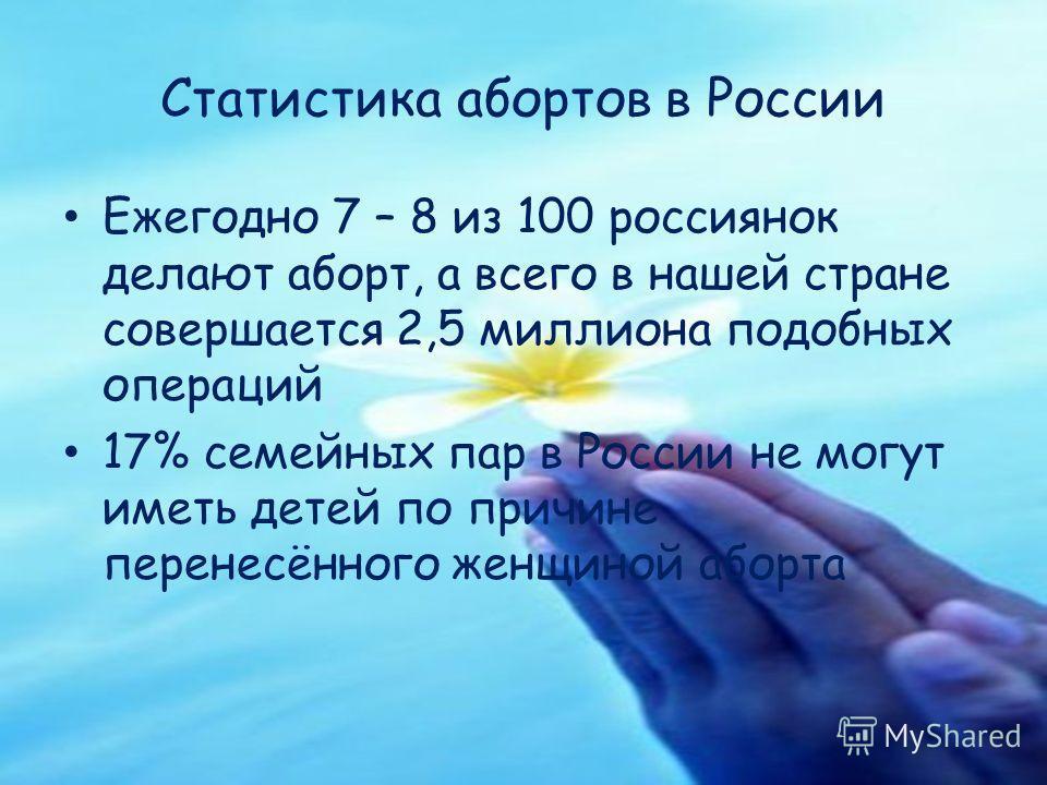 Статистика абортов в России Ежегодно 7 – 8 из 100 россиянок делают аборт, а всего в нашей стране совершается 2,5 миллиона подобных операций 17% семейных пар в России не могут иметь детей по причине перенесённого женщиной аборта