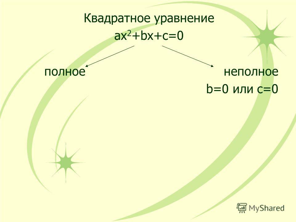 Квадратное уравнение aх 2 +bх+с=0 полное неполное b=0 или c=0