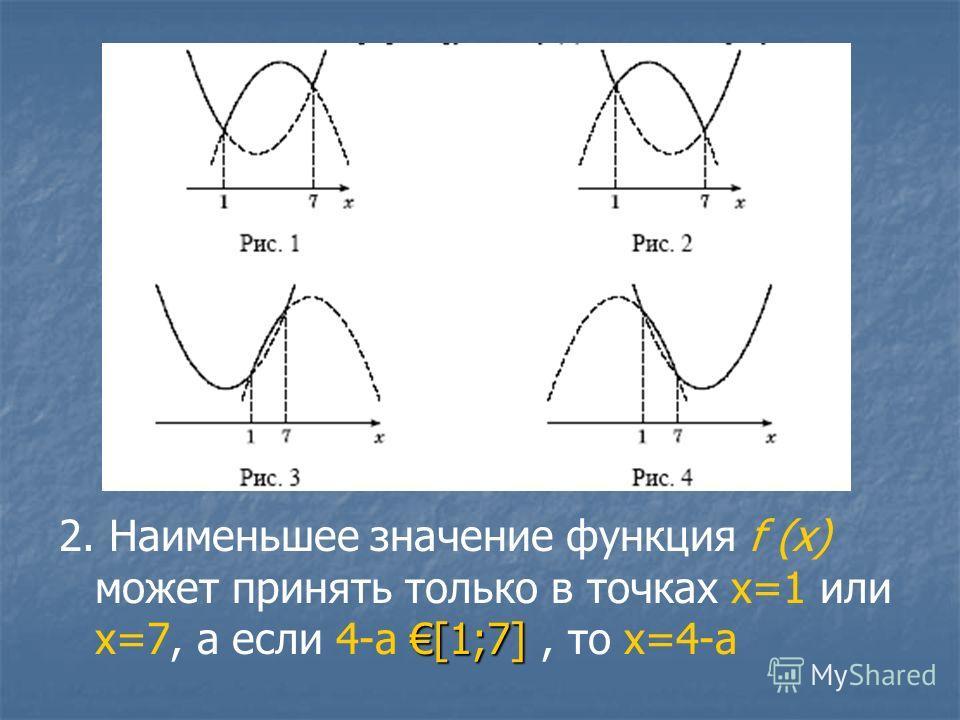 [1;7] 2. Наименьшее значение функция f (x) может принять только в точках x=1 или x=7, а если 4-a [1;7], то x=4-a