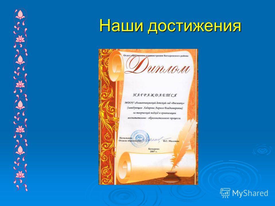Наши достижения Хадарова Л.В. – победитель конкурса Хадарова Л.В. – победитель конкурса «Лучший воспитатель 2006 года» «Лучший воспитатель 2006 года»