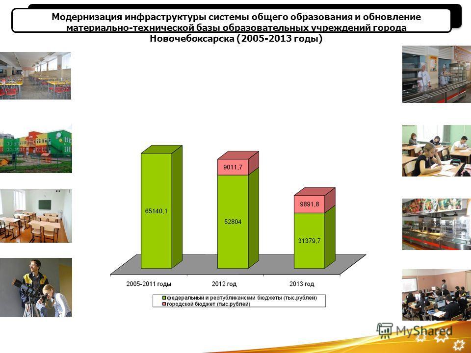 Модернизация инфраструктуры системы общего образования и обновление материально-технической базы образовательных учреждений города Новочебоксарска (2005-2013 годы)