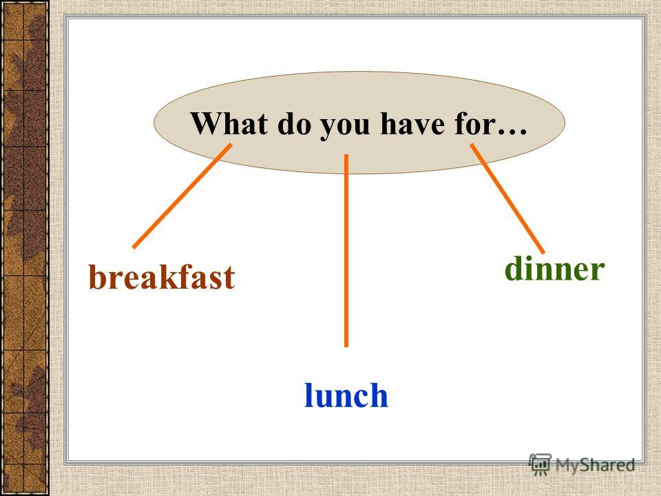 What do you have for… breakfast lunch dinner