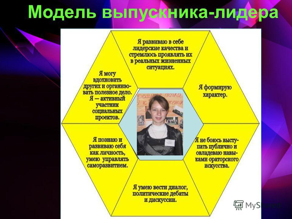 Модель выпускника-лидера