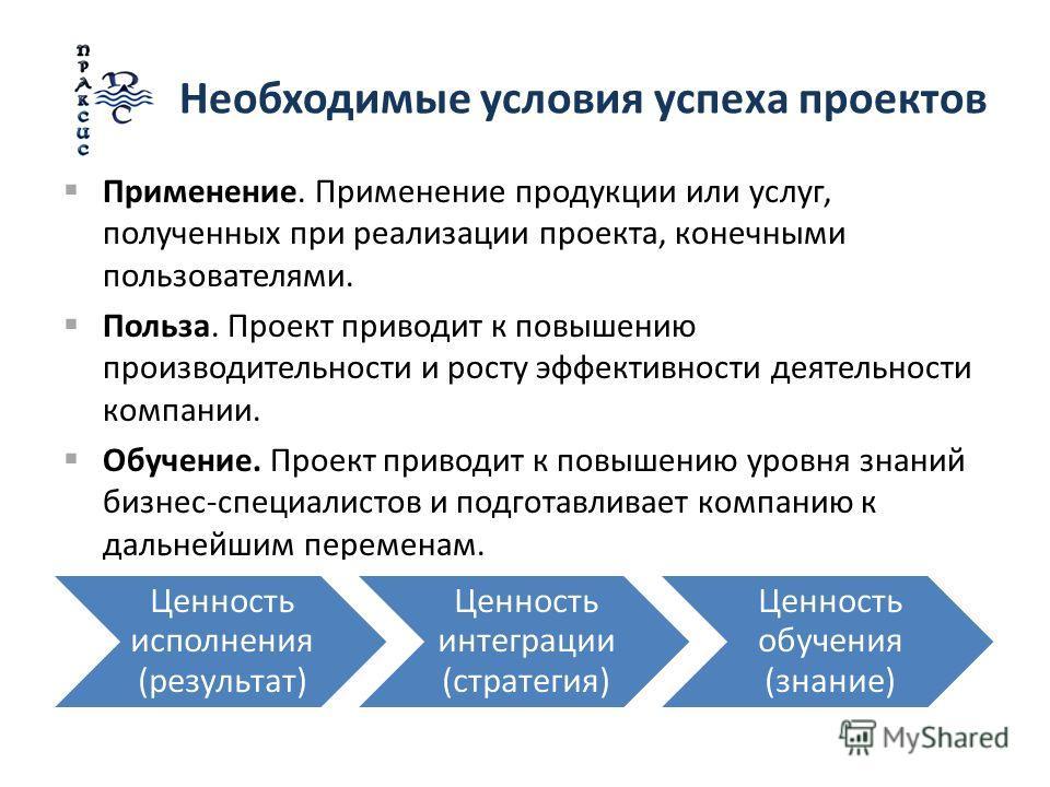 Необходимые условия успеха проектов Применение. Применение продукции или услуг, полученных при реализации проекта, конечными пользователями. Польза. Проект приводит к повышению производительности и росту эффективности деятельности компании. Обучение.