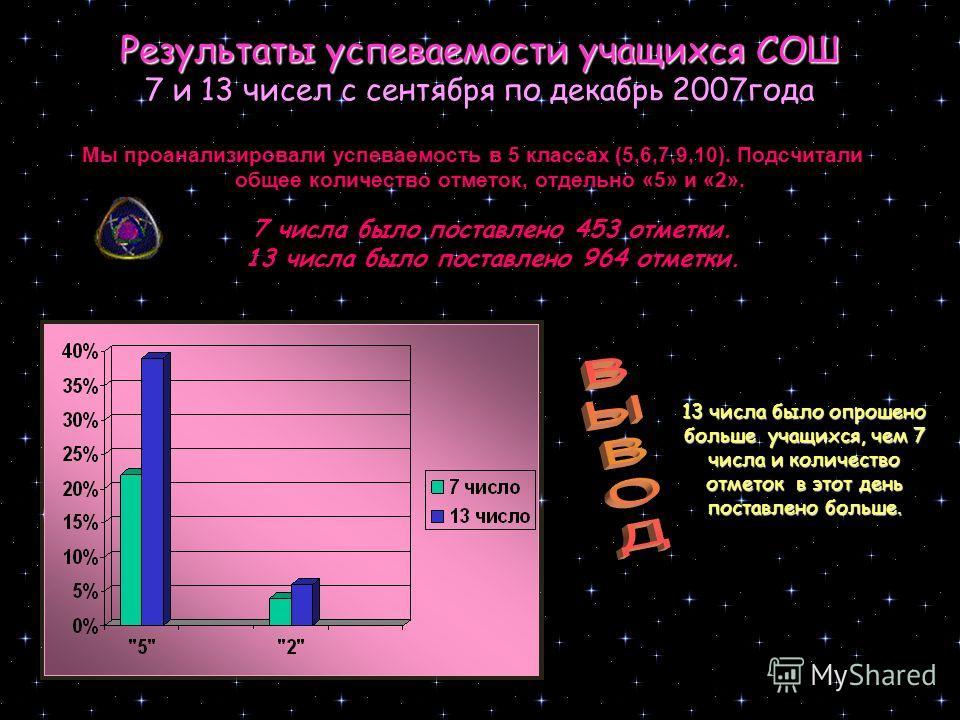 Анализ успеваемости учащихся, Анализ успеваемости учащихся, родившихся 7 числа и 13 числа. 7 числа родились 24 ученика средней школы 13 числа родились 19 учеников средней школы