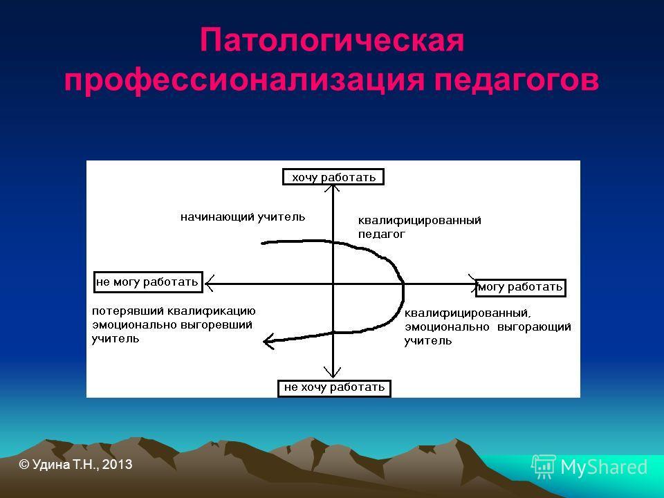 Патологическая профессионализация педагогов © Удина Т.Н., 2013