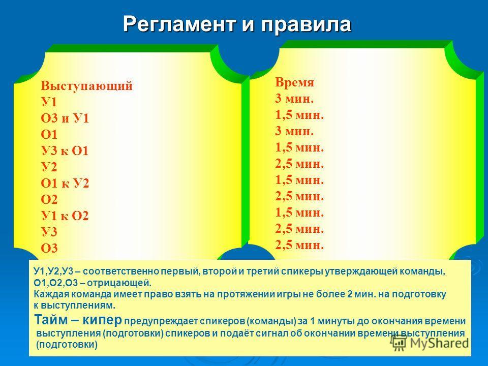 4 Время 3 мин. 1,5 мин. 3 мин. 1,5 мин. 2,5 мин. 1,5 мин. 2,5 мин. 1,5 мин. 2,5 мин. Регламент и правила Выступающий У1 О3 и У1 О1 У3 к О1 У2 О1 к У2 О2 У1 к О2 У3 О3 У1,У2,У3 – соответственно первый, второй и третий спикеры утверждающей команды, О1,