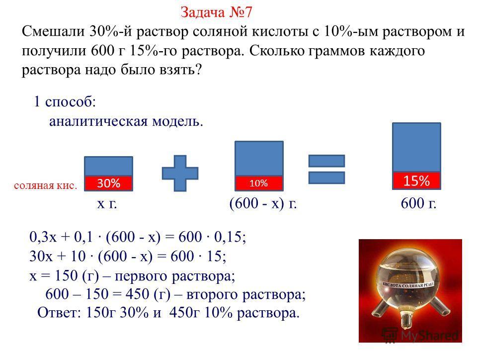 Задача 7 Смешали 30%-й раствор соляной кислоты с 10%-ым раствором и получили 600 г 15%-го раствора. Сколько граммов каждого раствора надо было взять? 0,3x + 0,1 · (600 - x) = 600 · 0,15; 30x + 10 · (600 - x) = 600 · 15; x = 150 (г) – первого раствора
