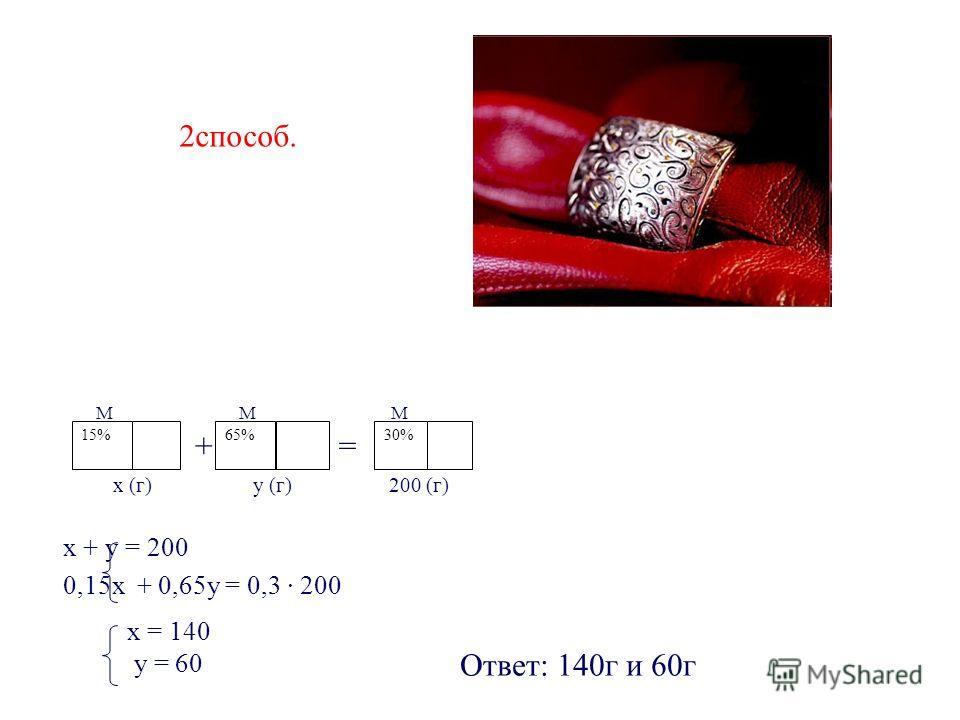 х + у = 200 0,15х + 0,65у = 0,3 · 200 15% 65% 30% 2способ. М М М += х (г) у (г) 200 (г) Ответ: 140г и 60г х = 140 у = 60