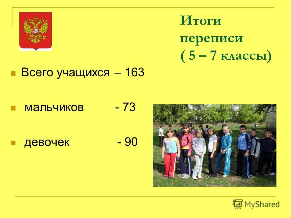 Итоги переписи ( 5 – 7 классы) Всего учащихся – 163 мальчиков - 73 девочек - 90