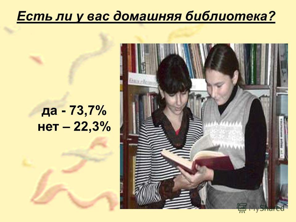 Есть ли у вас домашняя библиотека? да - 73,7% нет – 22,3%