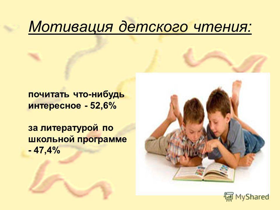 Мотивация детского чтения: почитать что-нибудь интересное - 52,6% за литературой по школьной программе - 47,4%