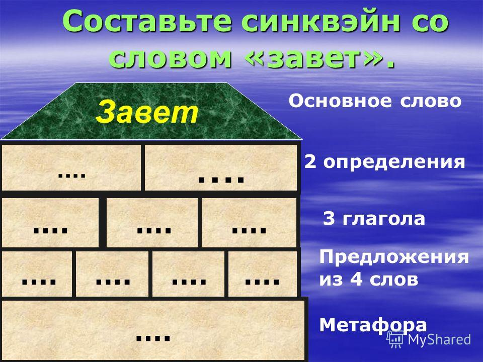 С СС Составьте синквэйн со словом «завет»..... …. Завет Основное слово 2 определения …. 3 глагола …. Предложения из 4 слов …. Метафора