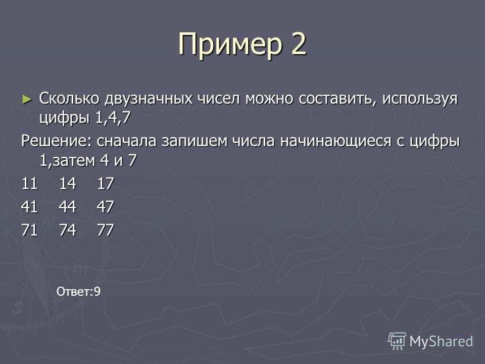 Пример 2 Сколько двузначных чисел можно составить, используя цифры 1,4,7 Сколько двузначных чисел можно составить, используя цифры 1,4,7 Решение: сначала запишем числа начинающиеся с цифры 1,затем 4 и 7 11 14 17 41 44 47 71 74 77 Ответ:9