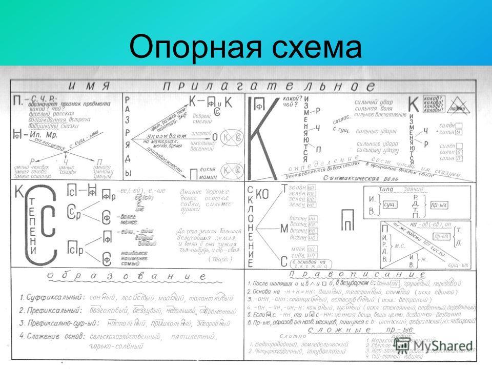 Метод крупноблочной подачи теоретического материала В.Ф.Шаталова-Ю.С.Меженко. Это «Технология развивающего обучения на основе использования знаковых и системных моделей учебного материала».