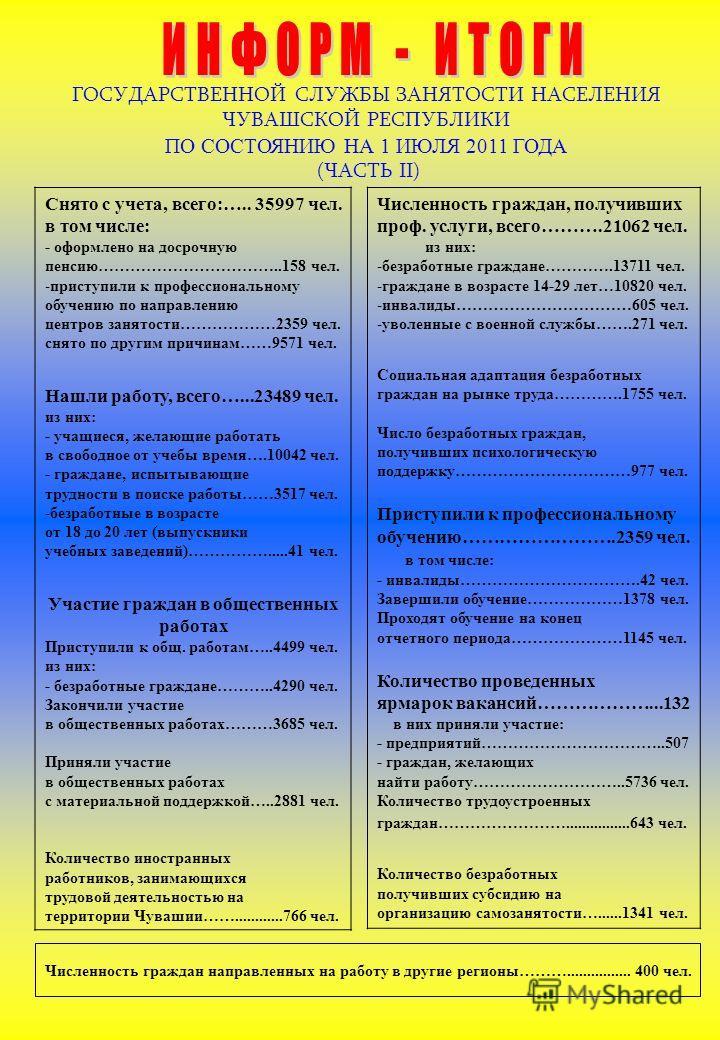 ГОСУДАРСТВЕННОЙ СЛУЖБЫ ЗАНЯТОСТИ НАСЕЛЕНИЯ ЧУВАШСКОЙ РЕСПУБЛИКИ ПО СОСТОЯНИЮ НА 1 ИЮЛЯ 2011 ГОДА (ЧАСТЬ II) Снято с учета, всего:….. 35997 чел. в том числе: - оформлено на досрочную пенсию……………………………..158 чел. -приступили к профессиональному обучению