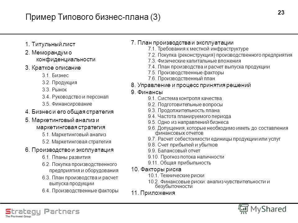 23 Пример Типового бизнес-плана (3) 1. Титульный лист 2. Меморандум о конфиденциальности 3. Краткое описание 3.1. Бизнес 3.2. Продукция 3.3. Рынок 3.4. Руководство и персонал 3.5. Финансирование 4. Бизнес и его общая стратегия 5. Маркетинговый анализ