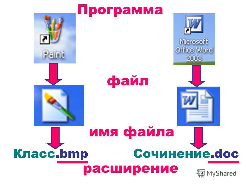 Класс.bmpСочинение.doc файл Программа имя файла расширение