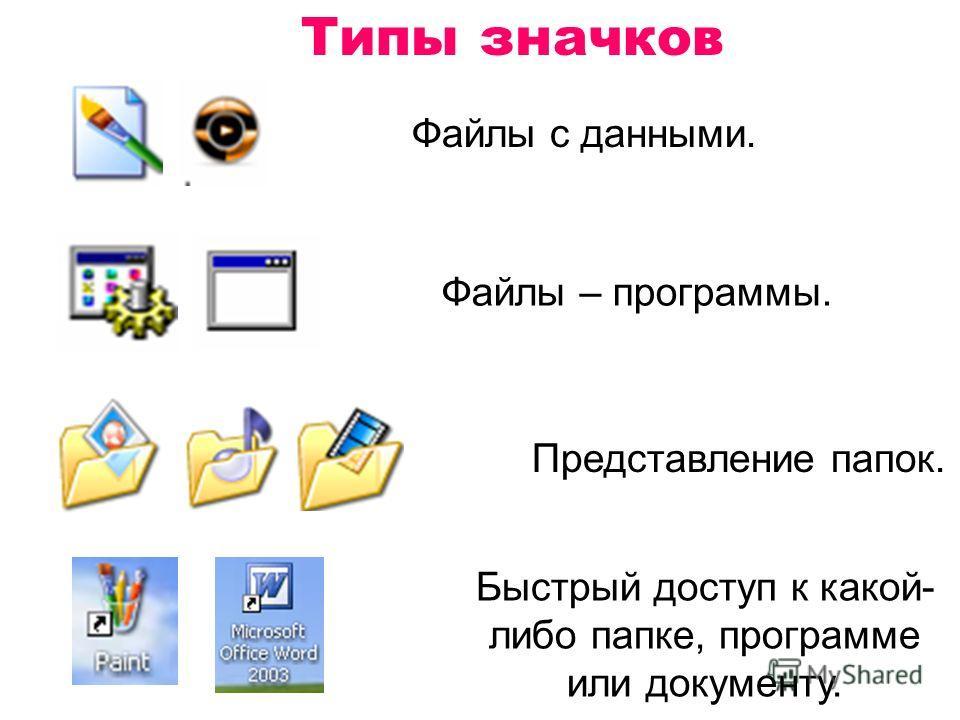 Типы значков Файлы с данными. Файлы – программы. Представление папок. Быстрый доступ к какой- либо папке, программе или документу.