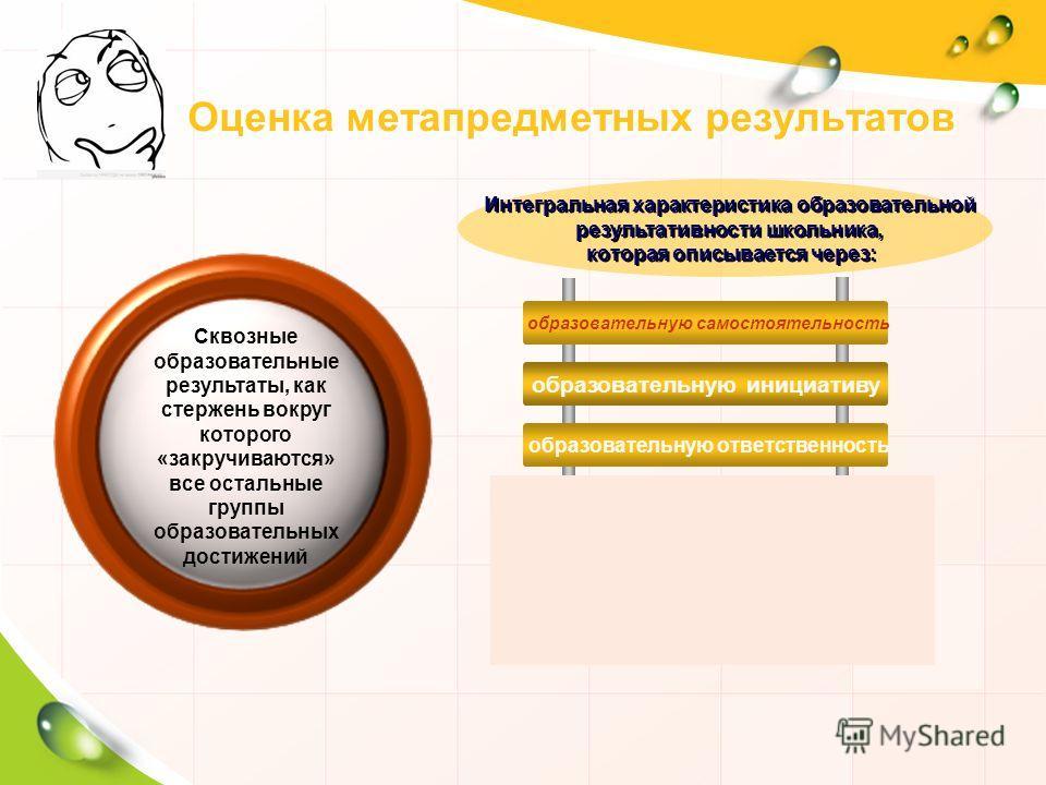 Оценка метапредметных результатов Сквозные образовательные результаты, как стержень вокруг которого «закручиваются» все остальные группы образовательных достижений образовательную самостоятельность образовательную инициативу образовательную ответстве