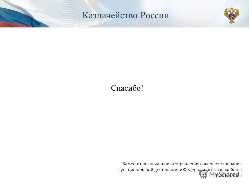 Заместитель начальника Управления совершенствования функциональной деятельности Федерального казначейства Н.В. Ерохова Казначейство России Спасибо!