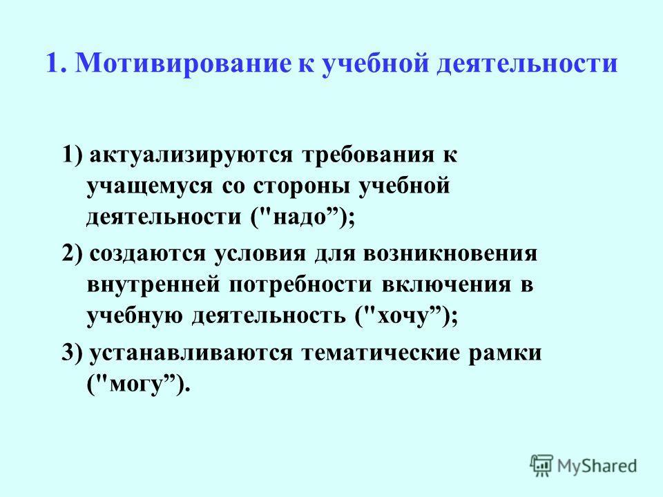 1. Мотивирование к учебной деятельности 1) актуализируются требования к учащемуся со стороны учебной деятельности (