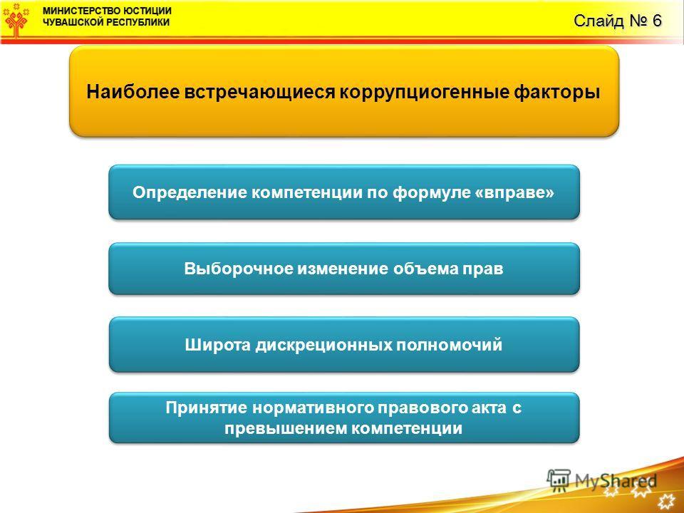 Слайд 6 Широта дискреционных полномочий Определение компетенции по формуле «вправе» Выборочное изменение объема прав Принятие нормативного правового акта с превышением компетенции Наиболее встречающиеся коррупциогенные факторы