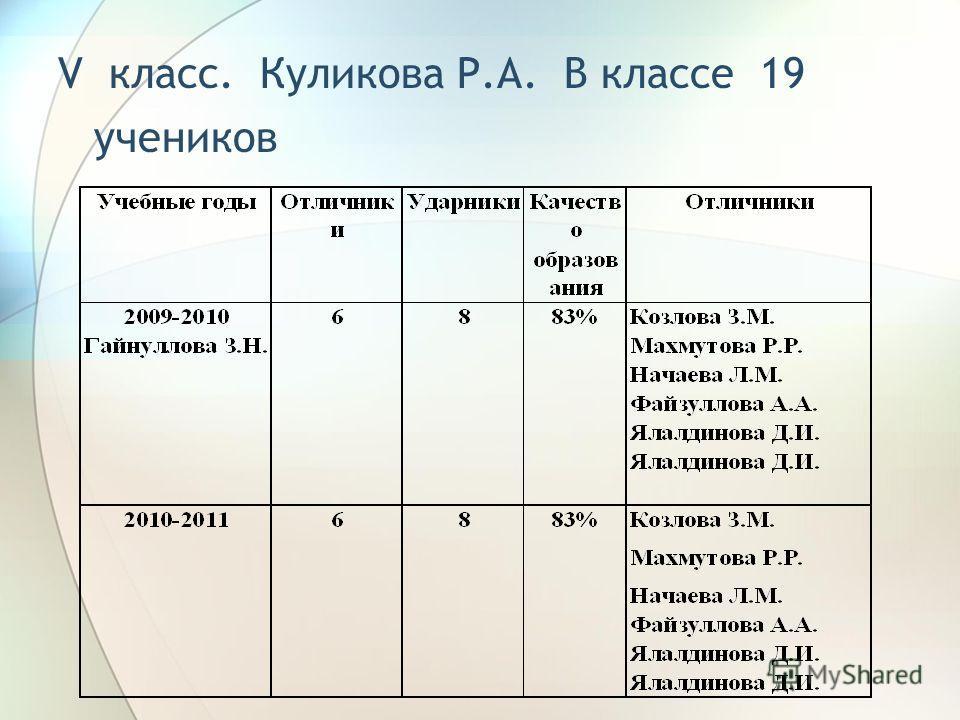 V класс. Куликова Р.А. В классе 19 учеников