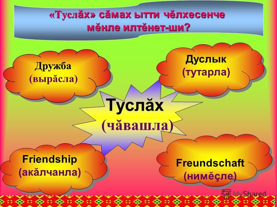 Дуслык (тутарла) Дуслык (тутарла) Friendship (акăлчанла) Friendship (акăлчанла) Freundschaft (нимĕçле) Freundschaft (нимĕçле) «Туслăх» сăмах ытти чĕлхесенче мĕнле илтĕнет-ши?