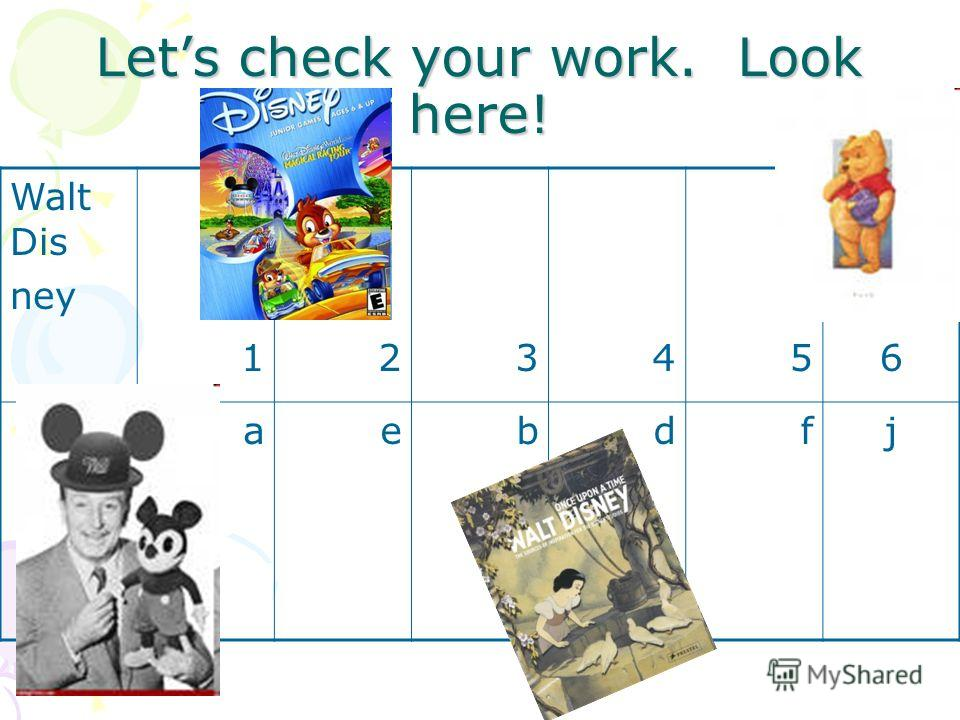 Lets check your work. Look here! Walt Dis ney 123456 aebdfj