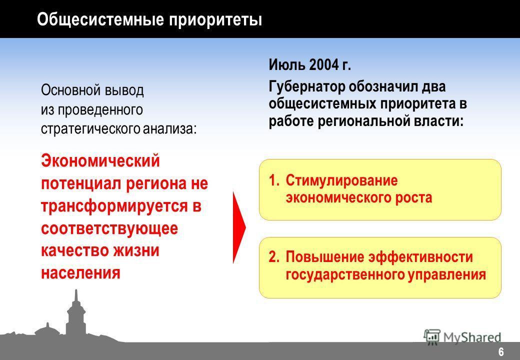 6 Общесистемные приоритеты Июль 2004 г. Губернатор обозначил два общесистемных приоритета в работе региональной власти: 1. Стимулирование экономического роста 2. Повышение эффективности государственного управления Основной вывод из проведенного страт